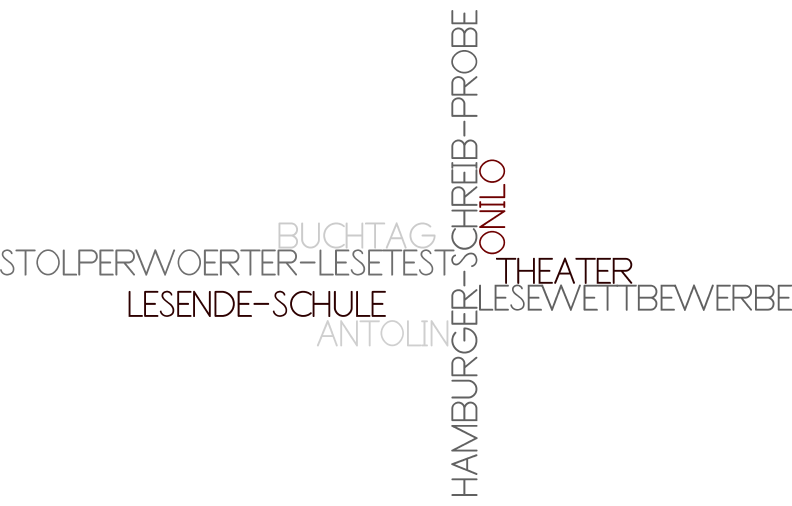 deutsch-wordle